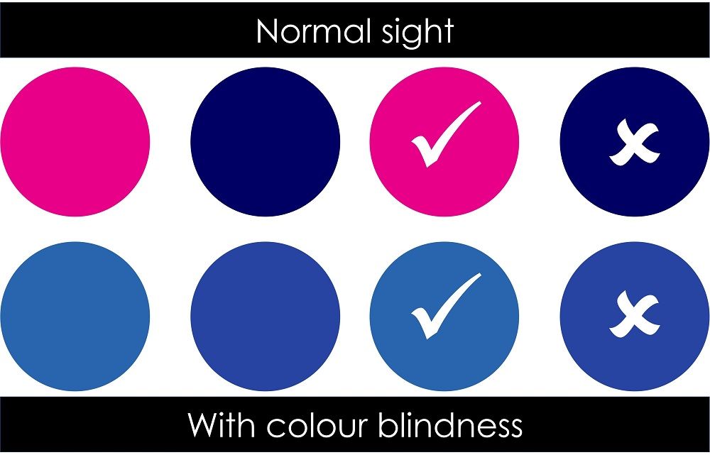Accessibility in the Workplace for People With Colour Blindness