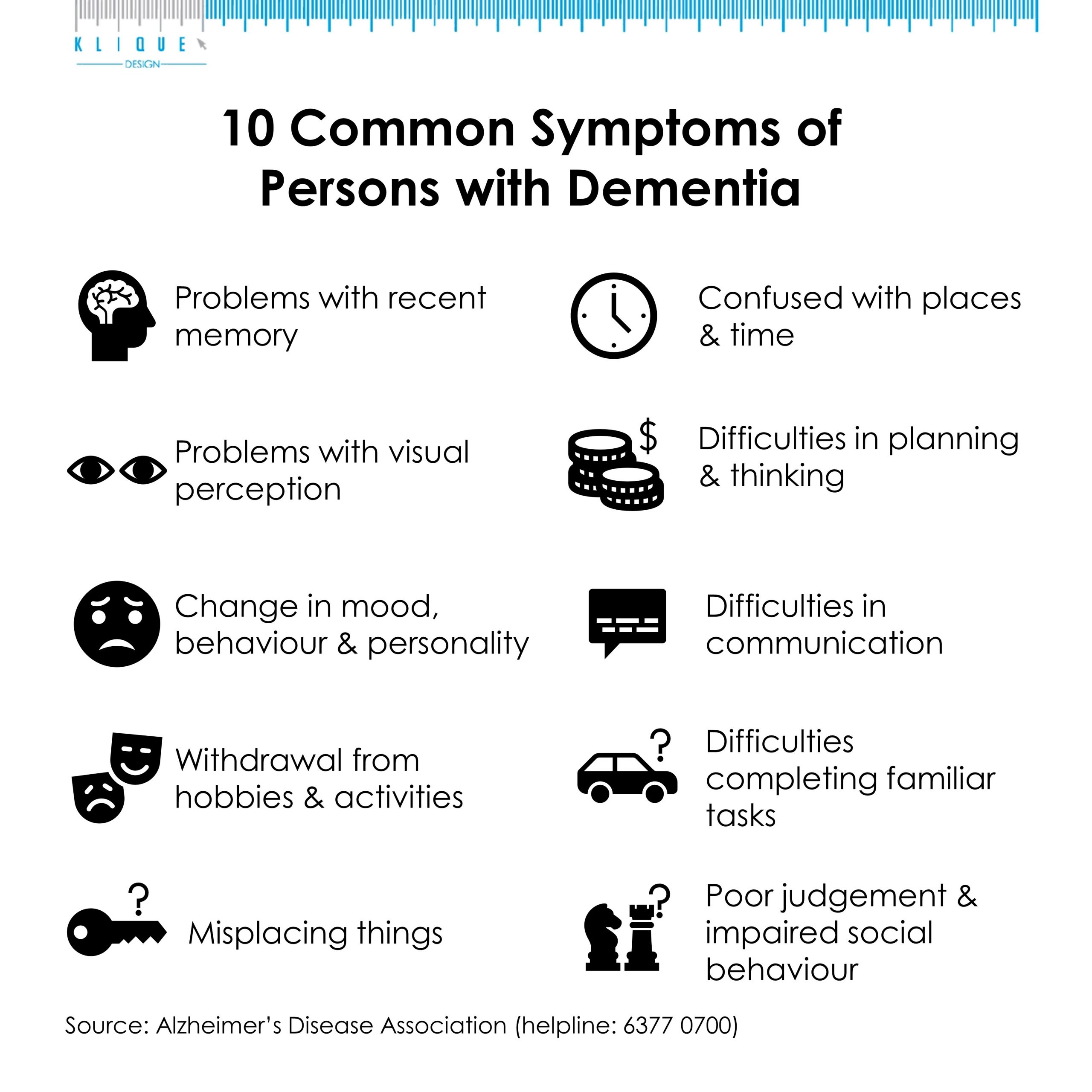 10 common symptoms of person with dementia