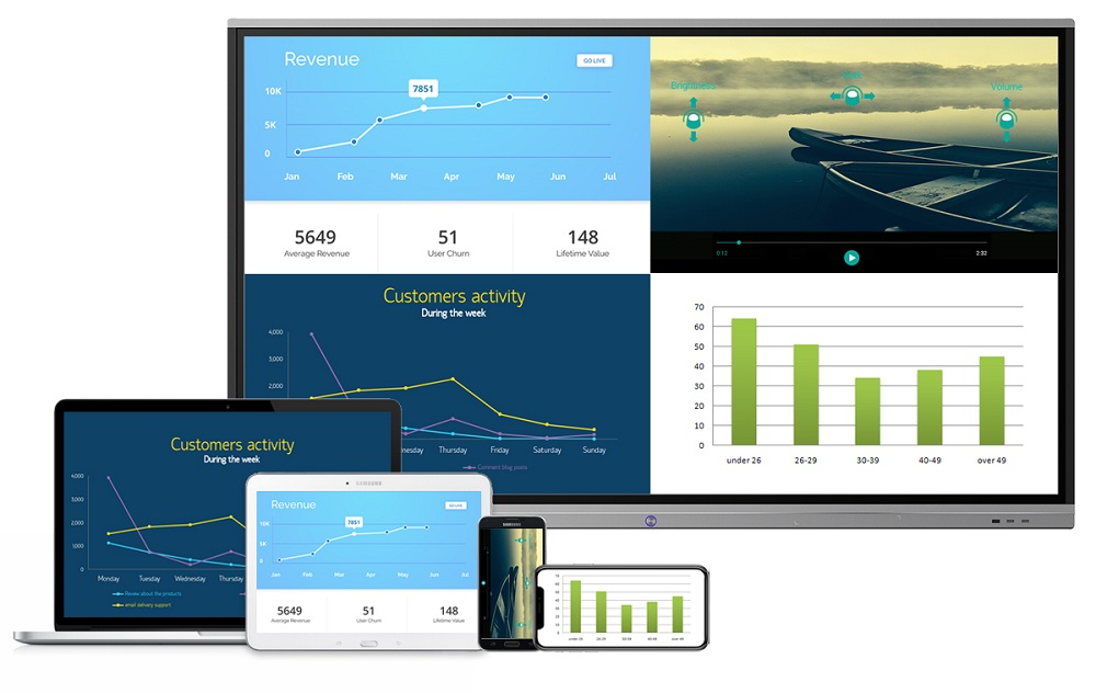 ProLight Interactive Flat Panel