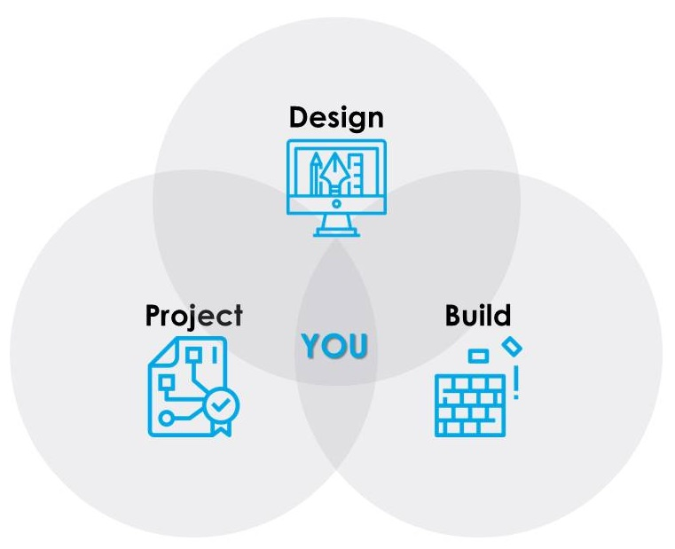 Our Service - Design, Projet and Build